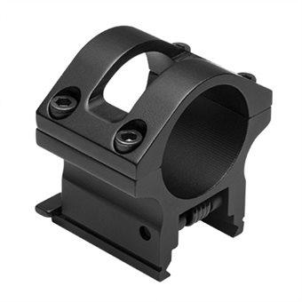 25mm Lampenhalter /Laser/Zubehörhalter Quick Detechable für Weaver/Picatinny-Aufnahme NcS USA